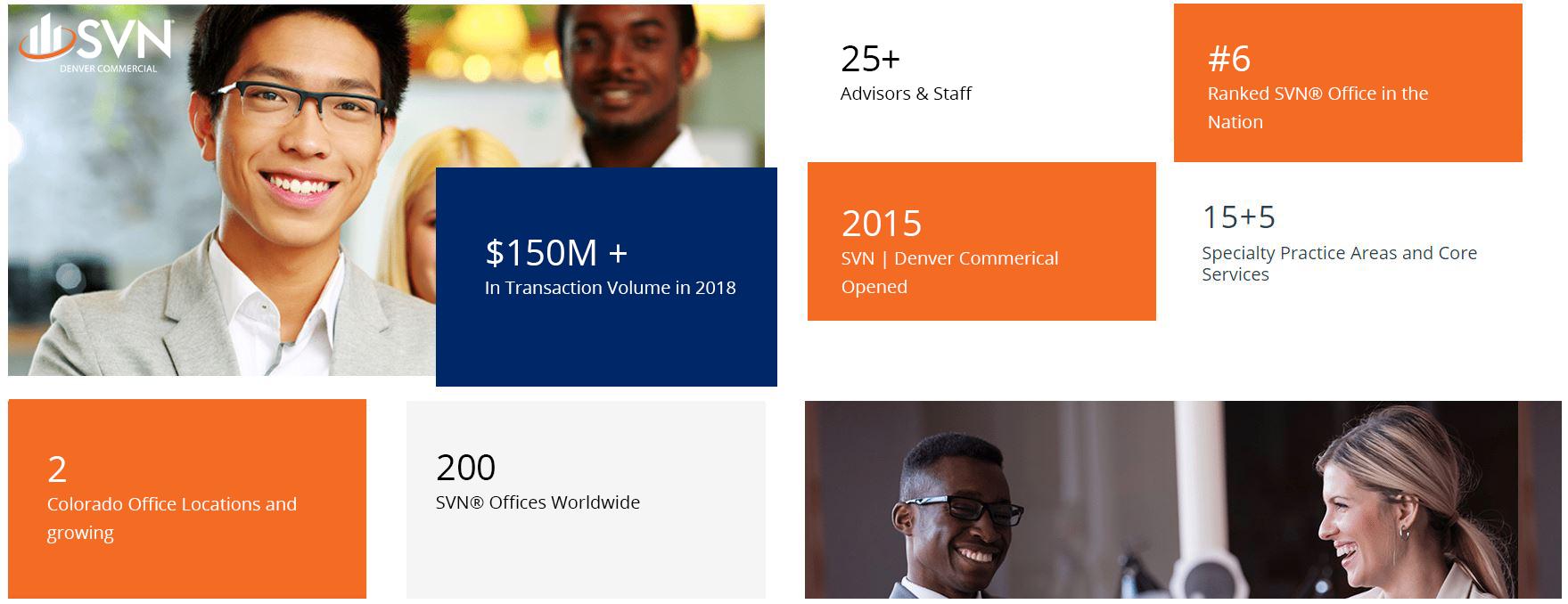 SVN   Denver Commercial 2018 Office Stats